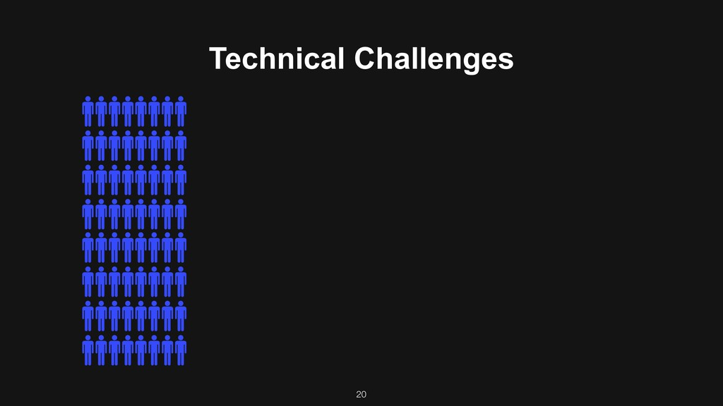 Technical Challenges 20