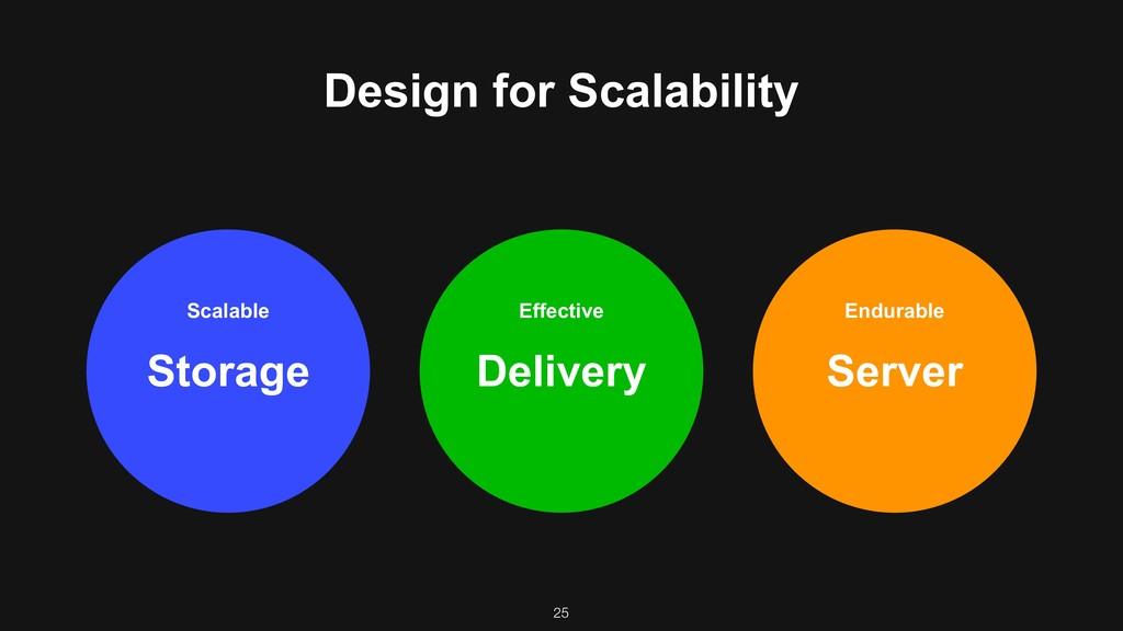 Design for Scalability Scalable Storage Endurab...