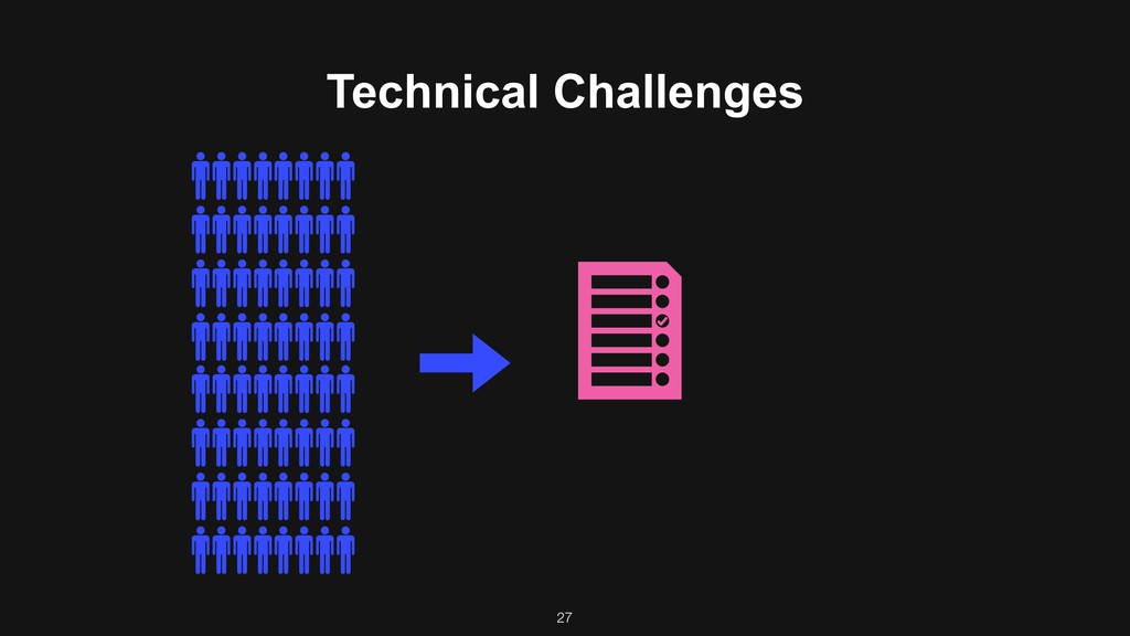 Technical Challenges 27