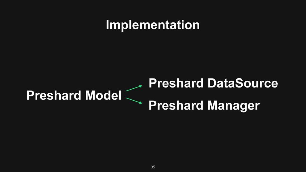 Implementation Preshard Model Preshard Manager ...