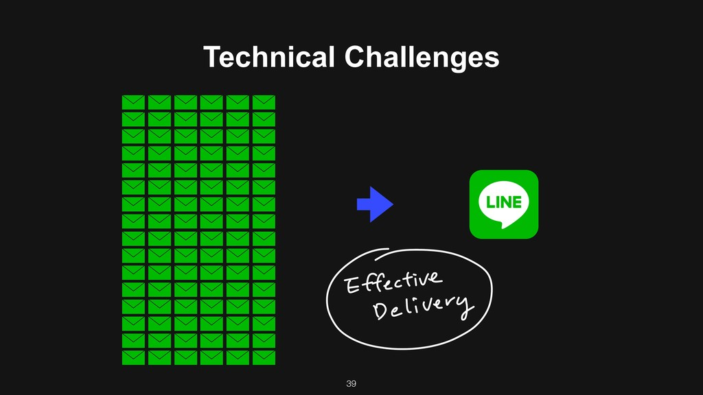 Technical Challenges 39