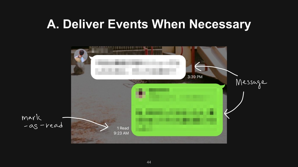 A. Deliver Events When Necessary 44