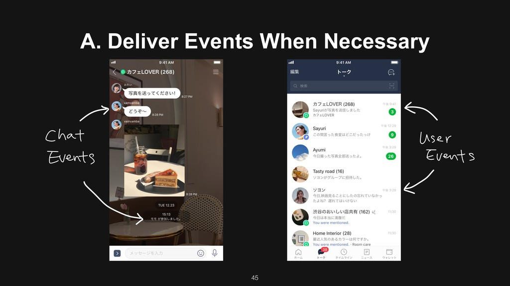 A. Deliver Events When Necessary 45