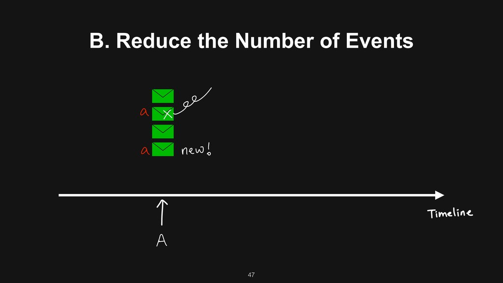 B. Reduce the Number of Events 47