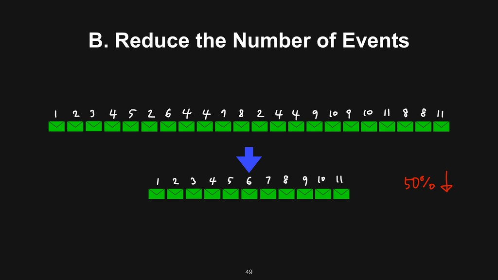 B. Reduce the Number of Events 49