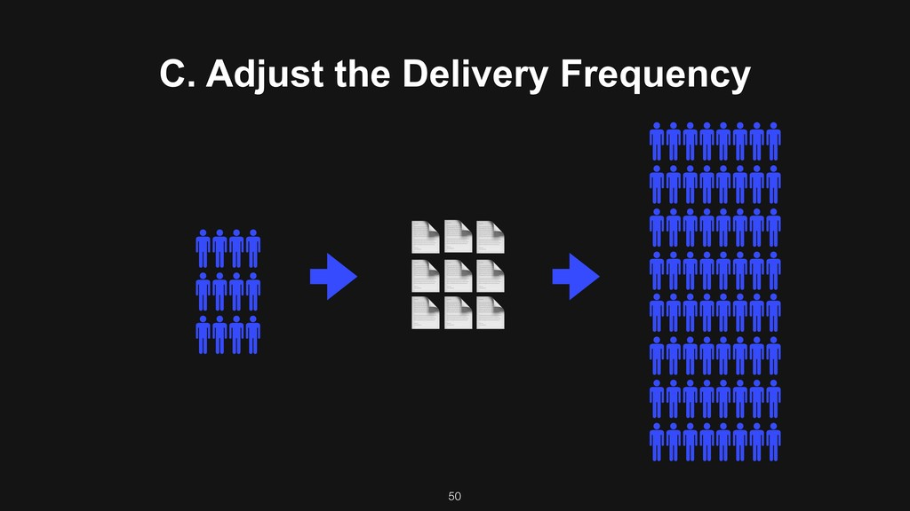 C. Adjust the Delivery Frequency !!! !!! !!! 50