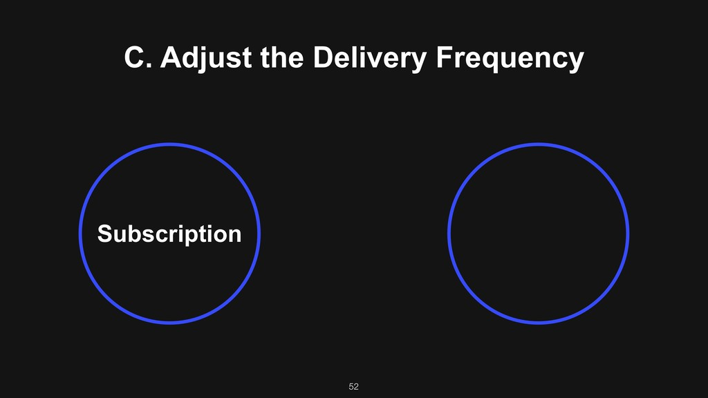 C. Adjust the Delivery Frequency Subscription 52