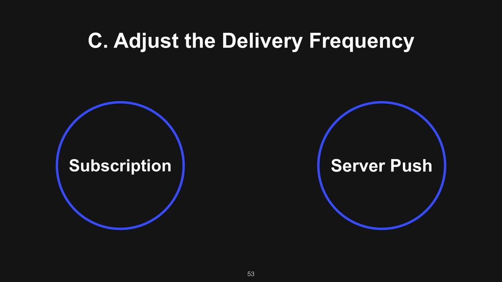 C. Adjust the Delivery Frequency Subscription S...