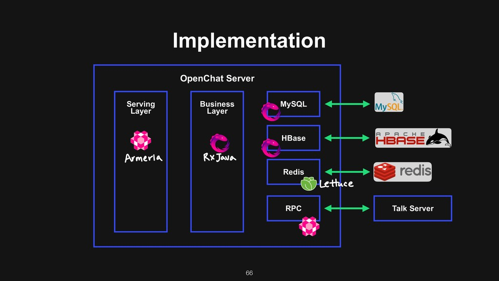 OpenChat Server Implementation Serving Layer B...