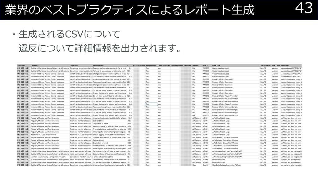 43 業界のベストプラクティスによるレポート⽣成 ・⽣成されるCSVについて 違反について詳細...