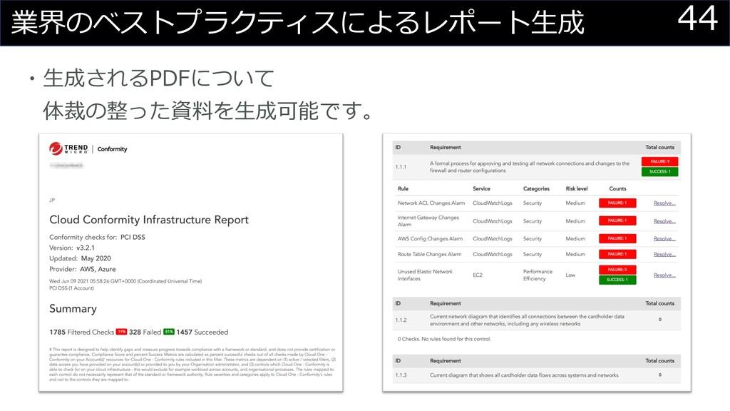 44 業界のベストプラクティスによるレポート⽣成 ・⽣成されるPDFについて 体裁の整った資料...
