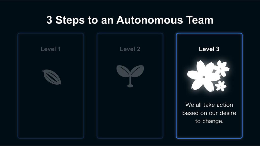 3 Steps to an Autonomous Team 8FBMMUBLFBDUJP...