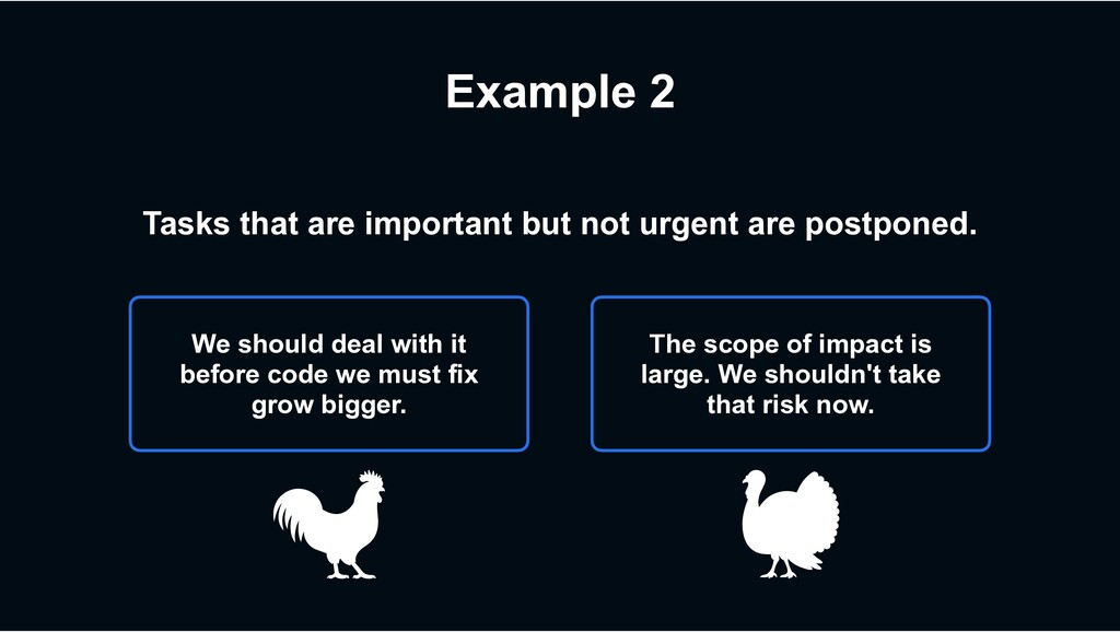 Example 2 We should deal with it before code we...