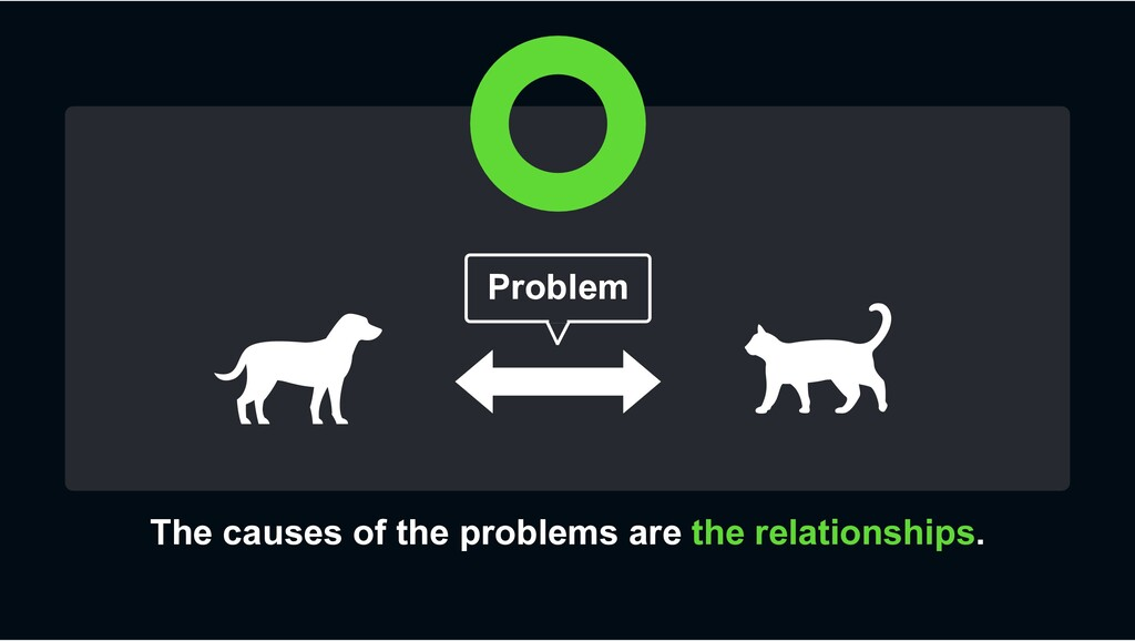 The causes of the problems are the relationship...