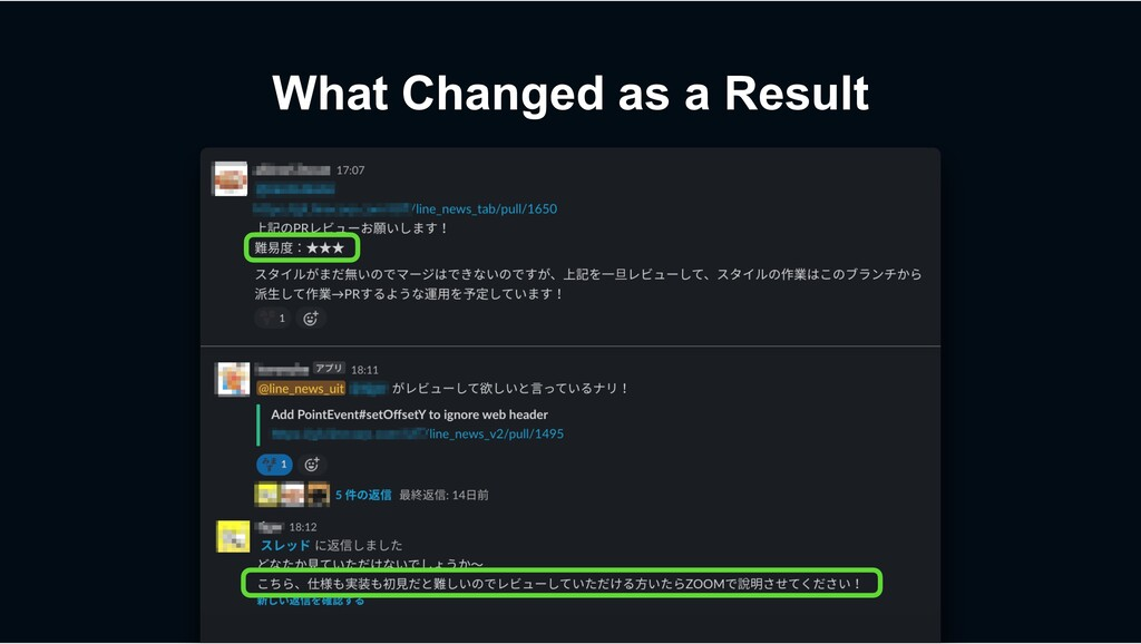 What Changed as a Result