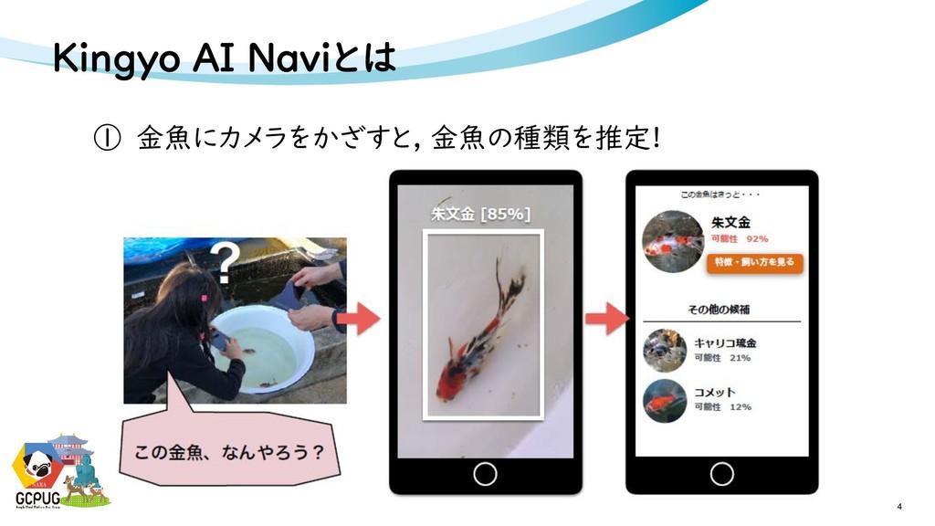NARA Kingyo AI Naviとは 4 NARA ① 金魚にカメラをかざすと, 金魚の...