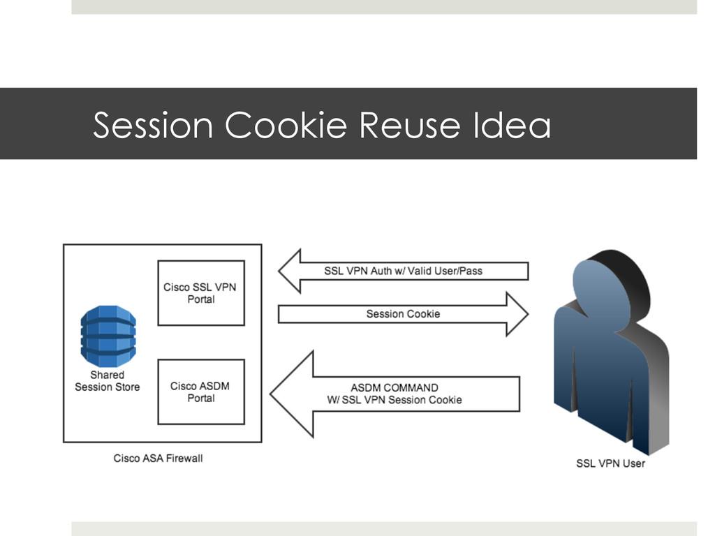 Session Cookie Reuse Idea