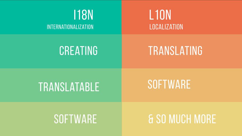 Software l10n Translating Localization & so muc...