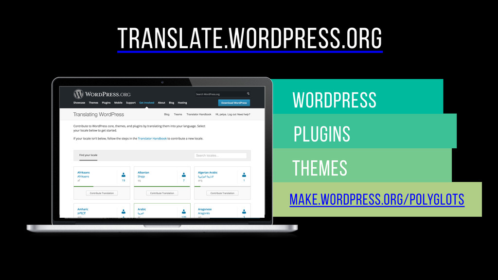 translate.wordpress.org Themes Wordpress plugin...