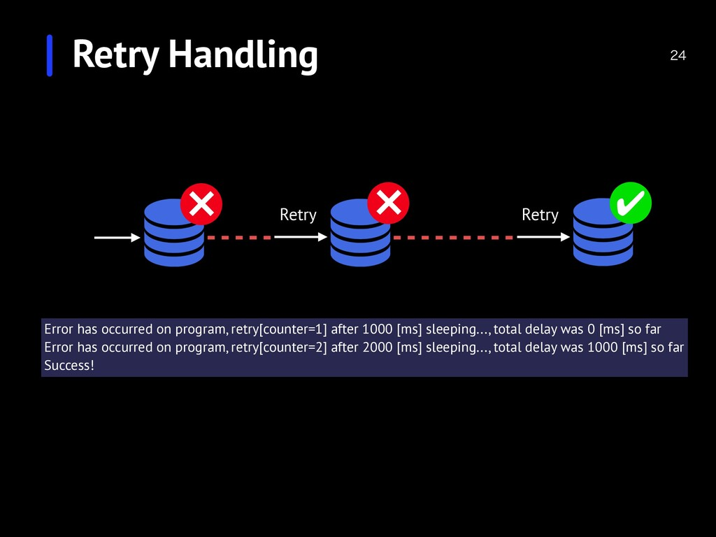 Retry Handling Error has occurred on program...