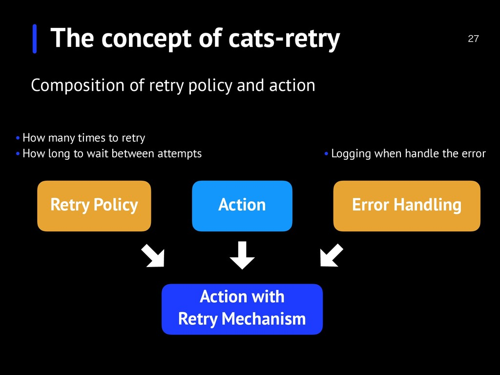 The concept of cats-retry  Action Retry Polic...