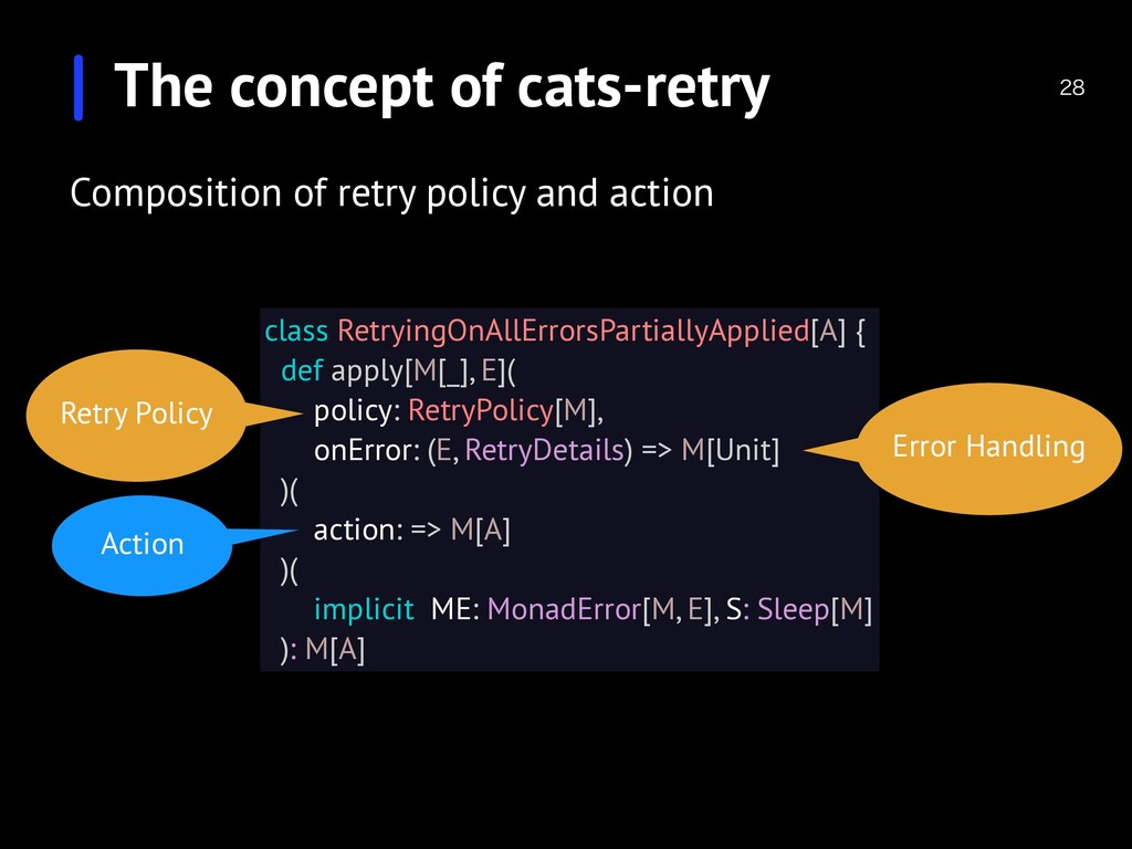 The concept of cats-retry  Composition of ret...