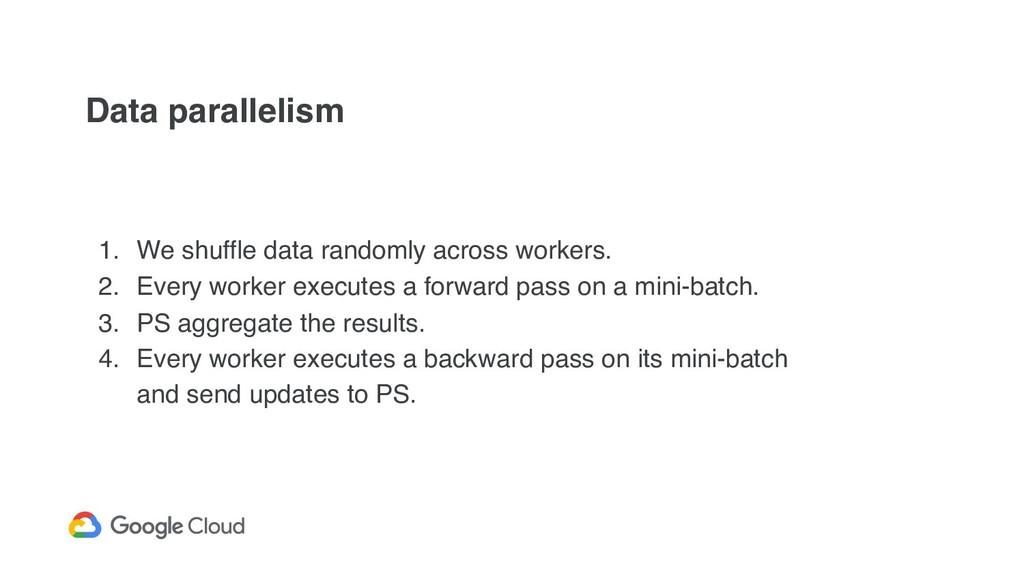 Data parallelism 1. We shuffle data randomly ac...