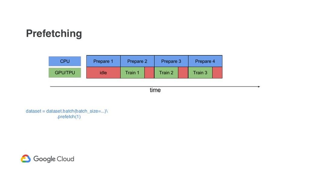 Prefetching dataset = dataset.batch(batch_size=...