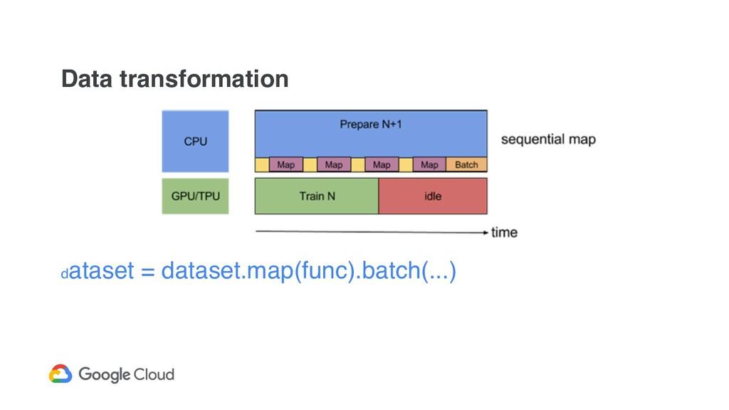 Data transformation d ataset = dataset.map(func...