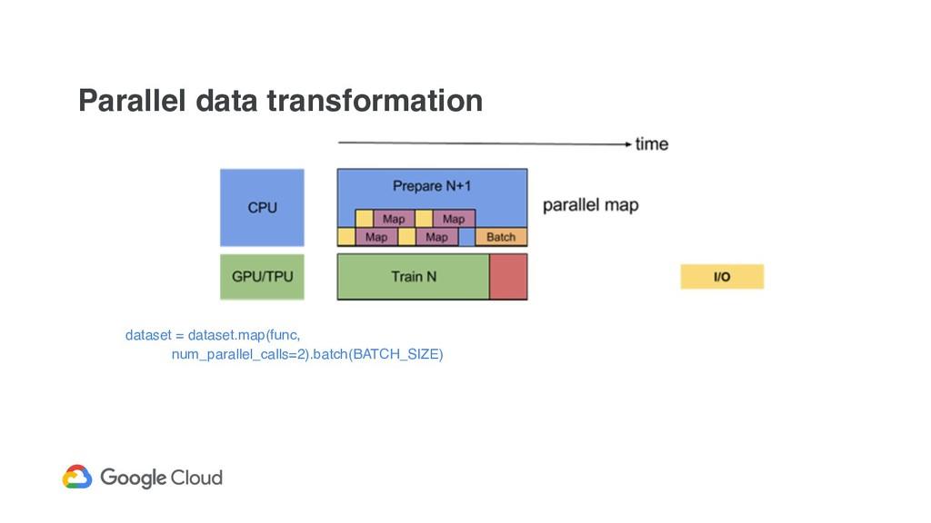 Parallel data transformation dataset = dataset....