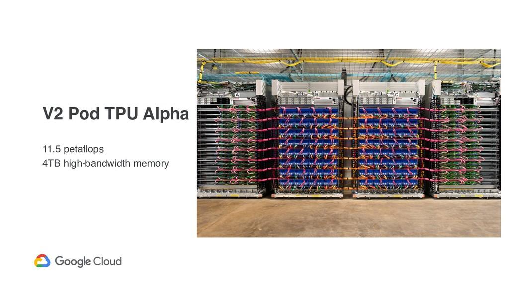 V2 Pod TPU Alpha 11.5 petaflops 4TB high-bandwi...