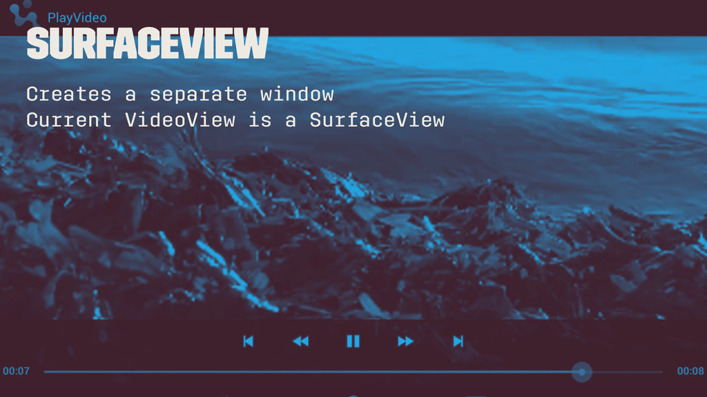 SurfaceView Creates a separate window Current V...