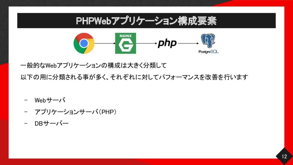 PHPWebアプリケーション構成要素 12 一般的なWebアプリケーションの構成は大きく分...