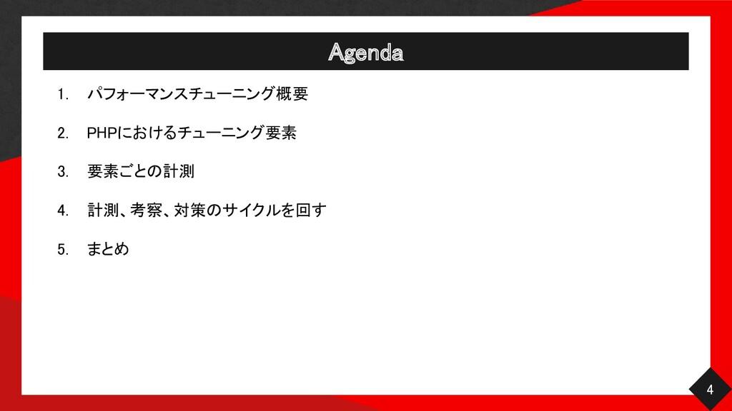 Agenda 4 1. パフォーマンスチューニング概要  2. PHPにおけるチューニン...