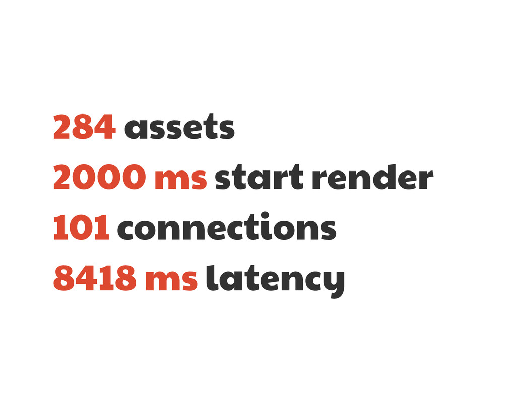 284 assets  2000 ms start render  101 connectio...