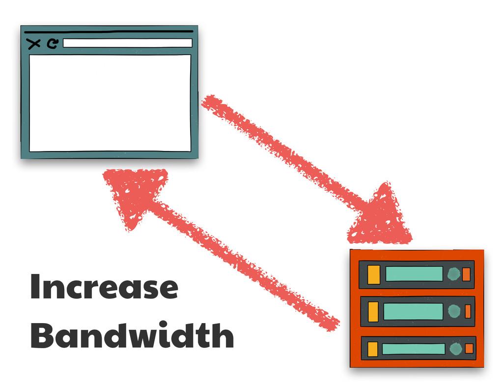 Increase  Bandwidth
