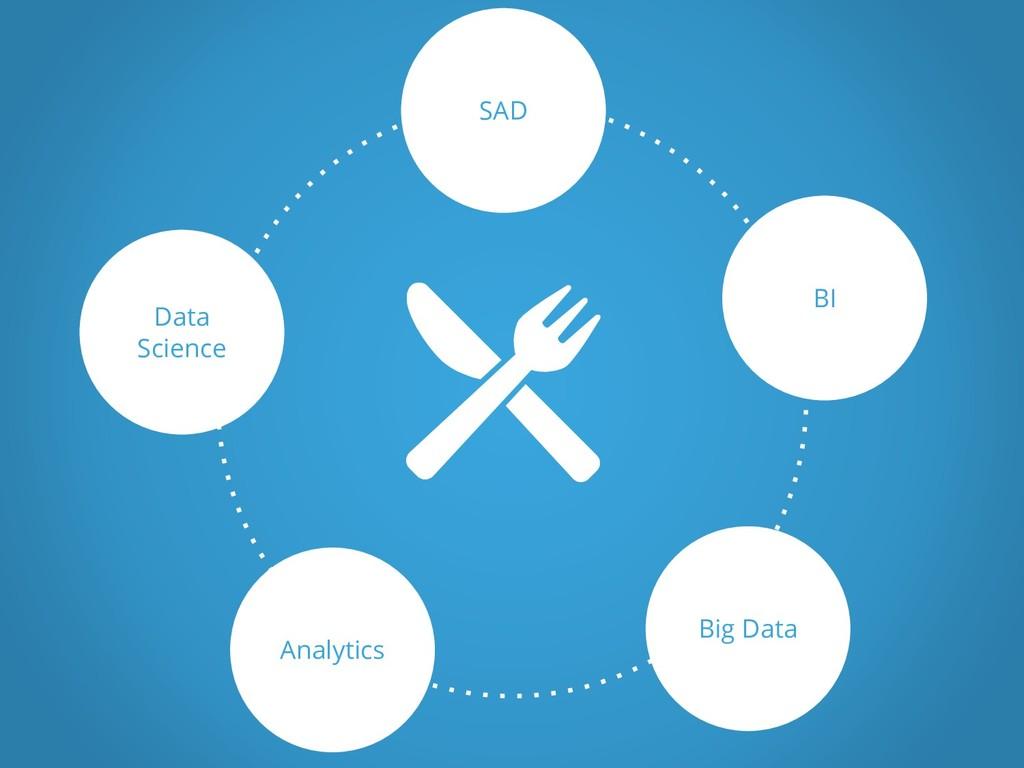 SAD BI Big Data Data Science Analytics