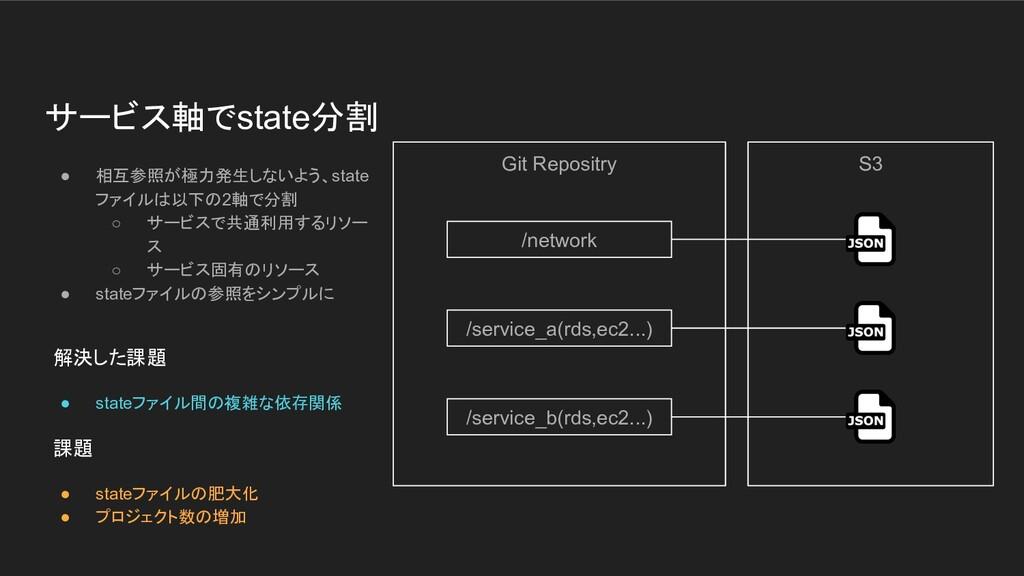 サービス軸でstate分割 ● 相互参照が極力発生しないよう、state ファイルは以下の2軸...