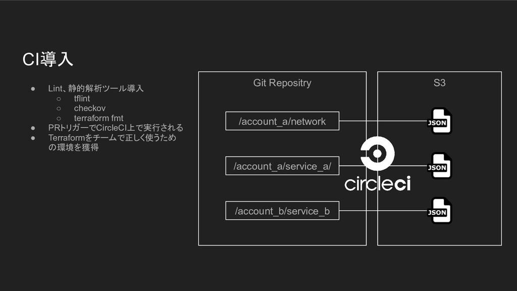 CI導入 ● Lint、静的解析ツール導入 ○ tflint ○ checkov ○ terr...