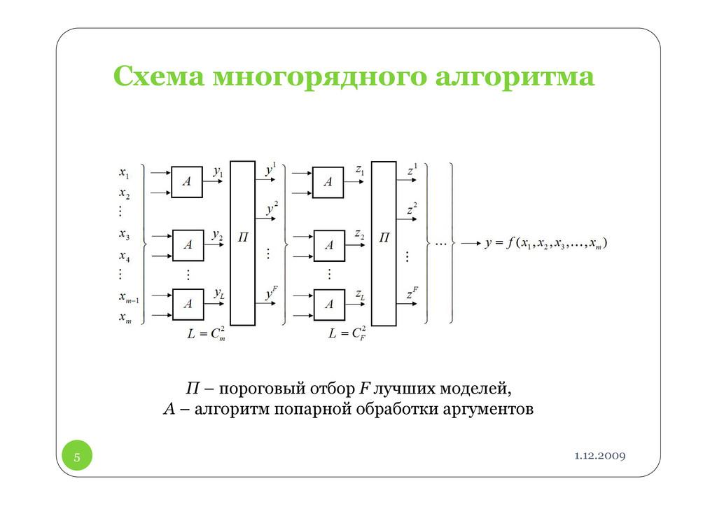 1.12.2009 5 Схема многорядного алгоритма П – по...