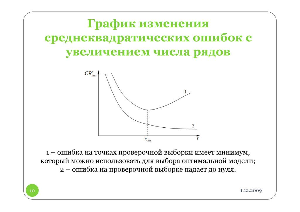 1.12.2009 10 График изменения среднеквадратичес...
