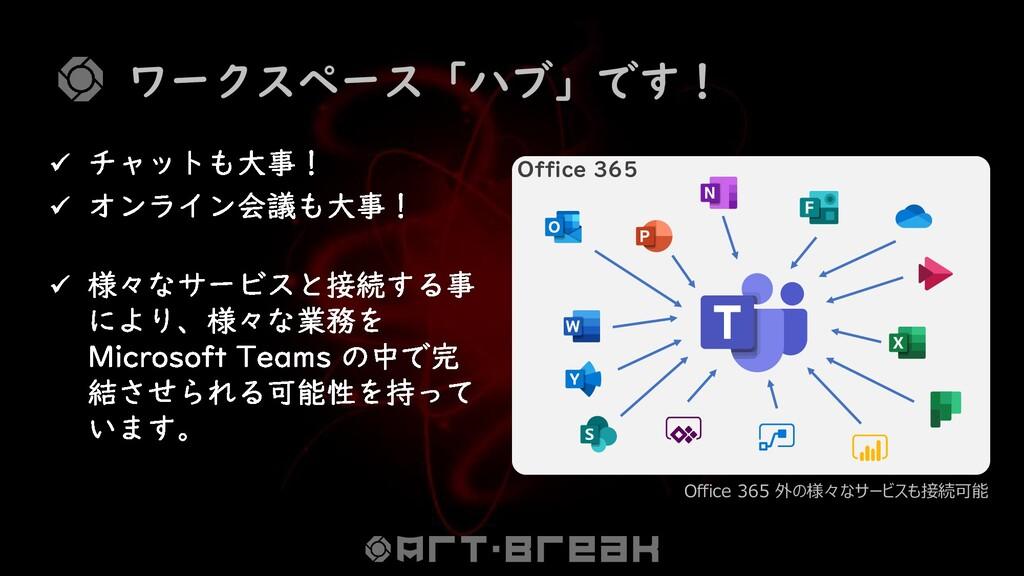 ワークスペース「ハブ」です! Office 365 Office 365 外の様々なサービスも...