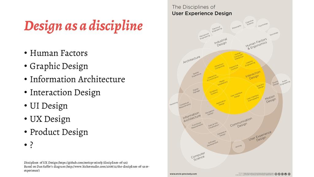 Design as a discipline • Human Factors • Graphi...
