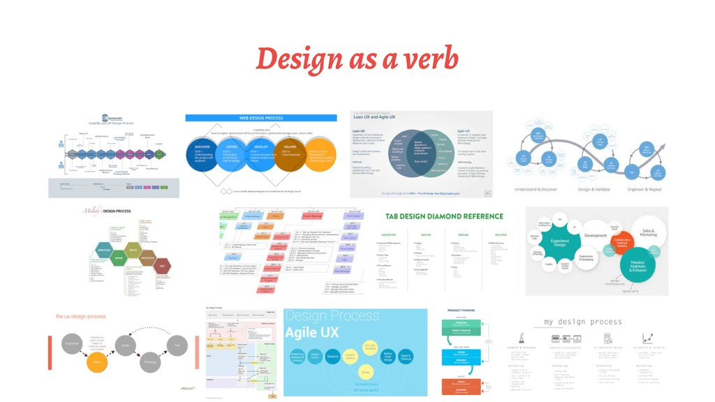 Design as a verb