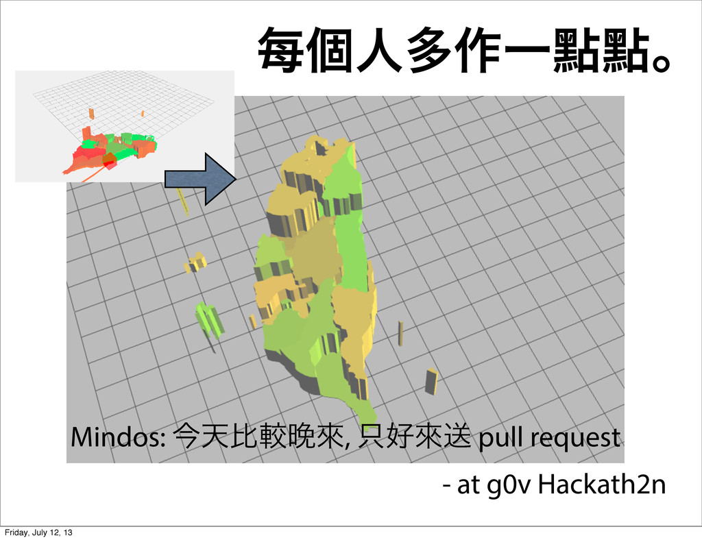 Mindos: ࠓఱൺֱ㑁ိ, ိૹ pull request - at g0v Hack...
