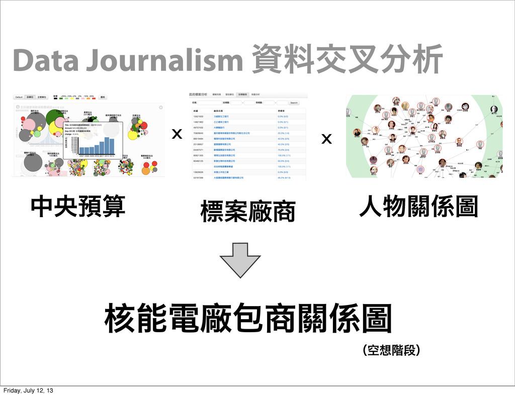 Data Journalism ྉަ伹ੳ x x ᇏန≁ෘ ṌσṸഅ ದἬ⚜ⅾ ނିểṸ...