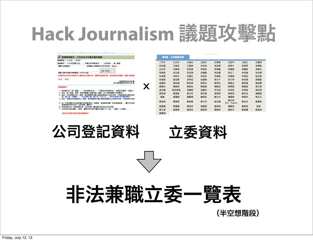x ܄ඳ֨ὸ⊷ਘ ৫⊷ਘ ٤م࡙⊊৫၂´і Hack Journalism ٞ߈㐝ᴍ č...