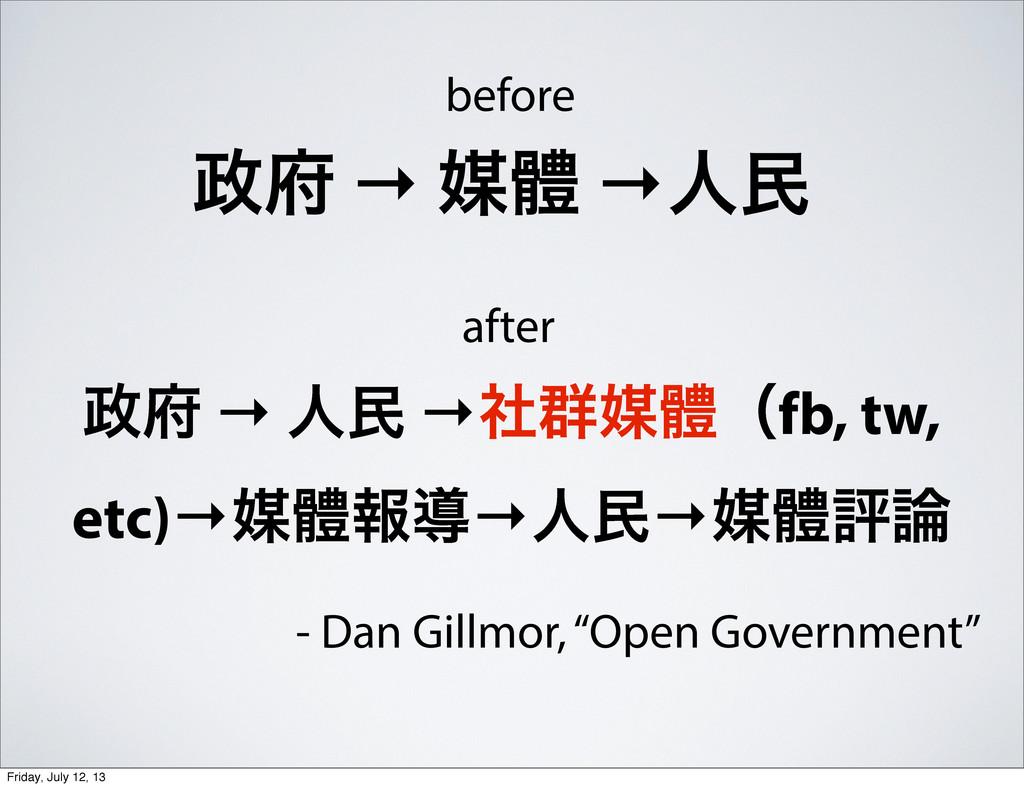  → ഔᱪ →ਓຽ  → ਓຽ →ࣾ܈ഔᱪʢfb, tw, etc)→ഔᱪใಋ→ਓຽ→...