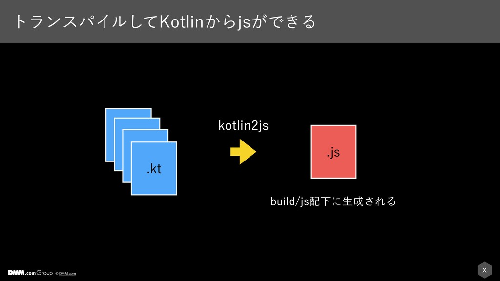 X © DMM.com τϥϯεύΠϧͯ͠,PUMJO͔ΒKT͕Ͱ͖Δ LU KT LPU...
