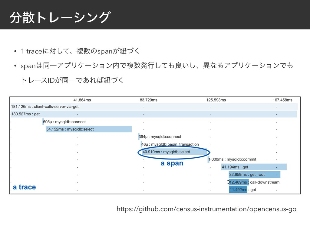 τϨʔγϯά https://github.com/census-instrumentat...